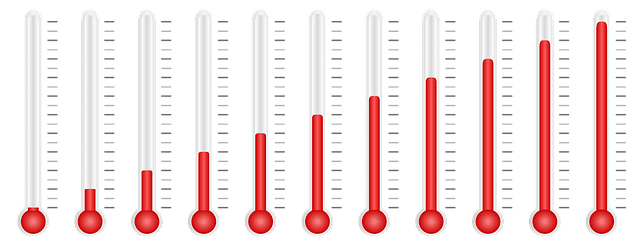 Rychlost a rozsah měření teploměrů