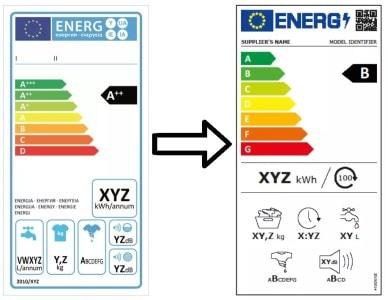 Nový energetický štítek – spotřeba spotřebičů