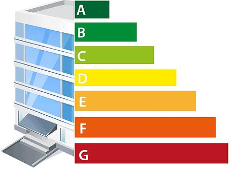 Energetický štítek - nástěnné klimatizace