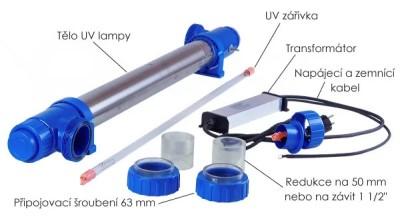 UV lampa blue lagoon 75 W – recenze a srovnání bazénových uv lamp
