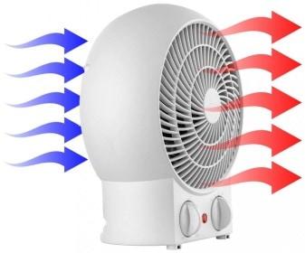 SENCOR SFH 7020WH horkovzdušný ohřívač do kanceláře – recenze a porovnání ohřívačů vzduchu
